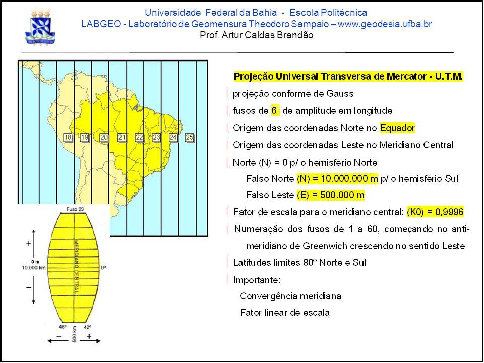 Universidade Federal da Bahia - Escola Politécnica