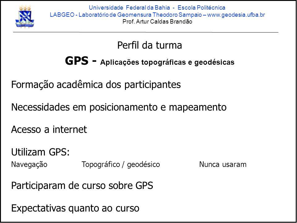 GPS - Aplicações topográficas e geodésicas