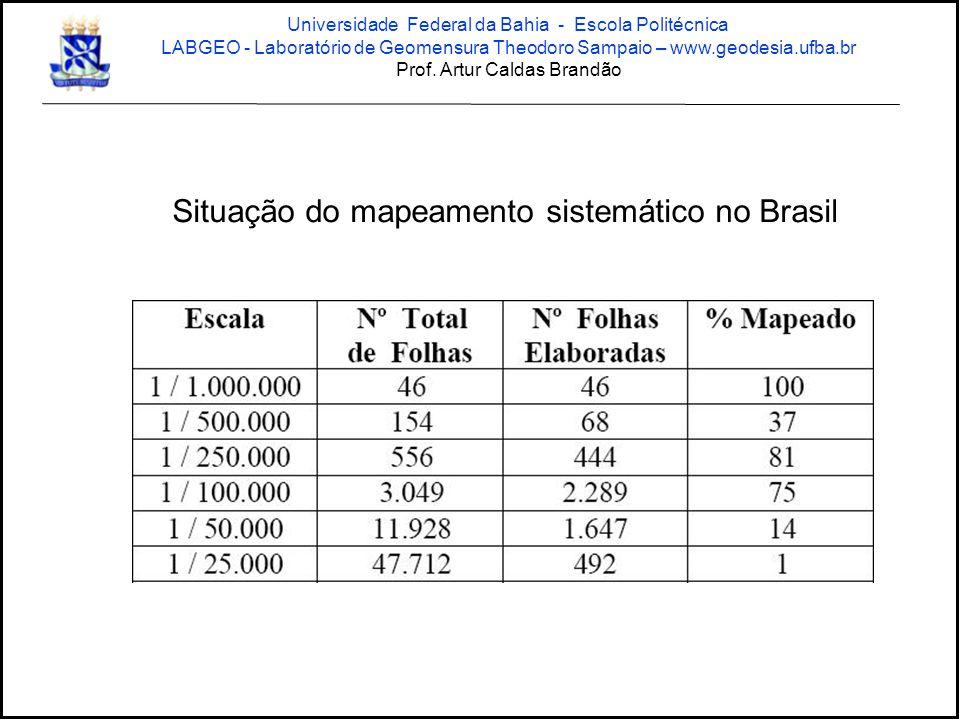 Situação do mapeamento sistemático no Brasil