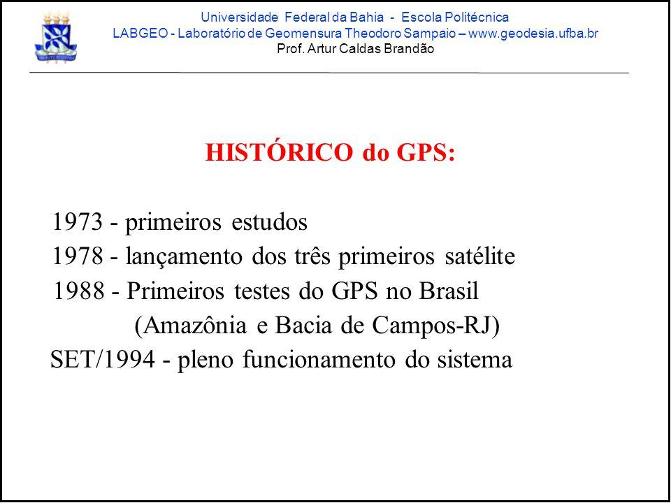 1978 - lançamento dos três primeiros satélite