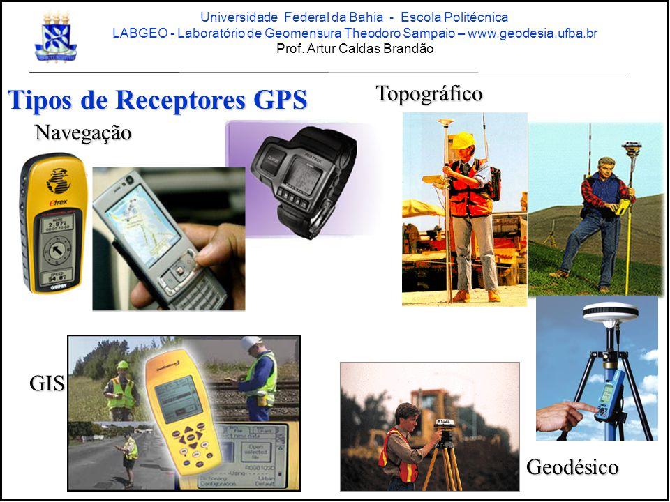 Tipos de Receptores GPS