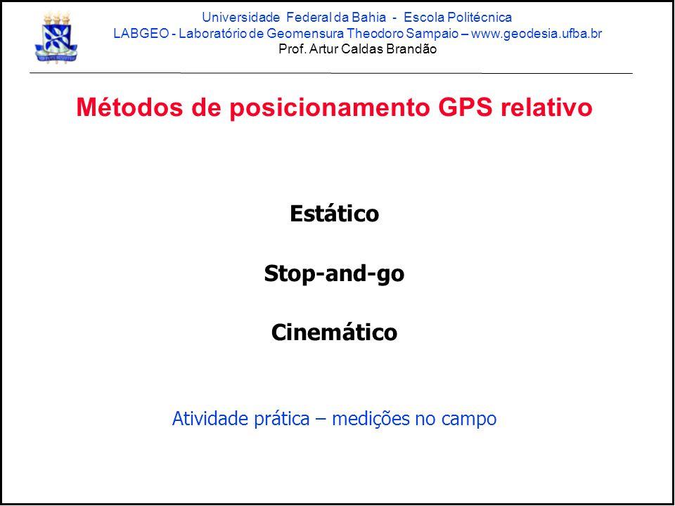 Métodos de posicionamento GPS relativo