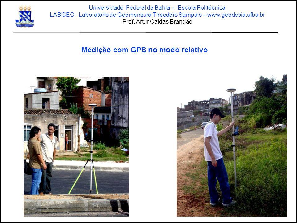 Medição com GPS no modo relativo