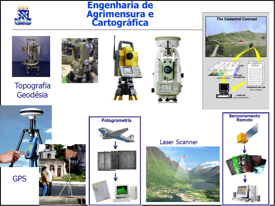 Engenharia de Agrimensura e Cartográfica