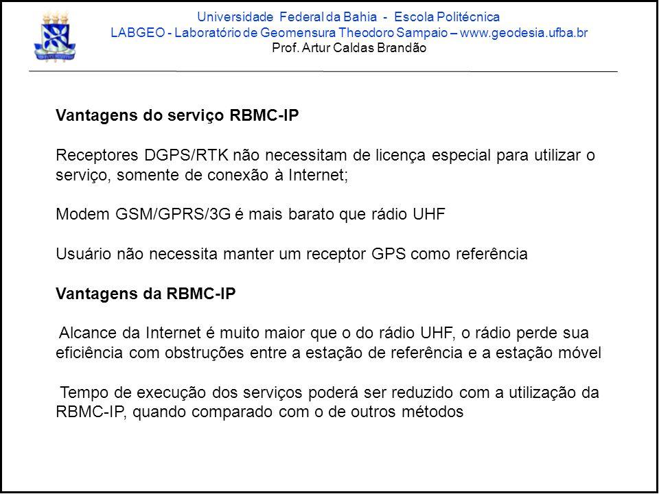 Vantagens do serviço RBMC-IP