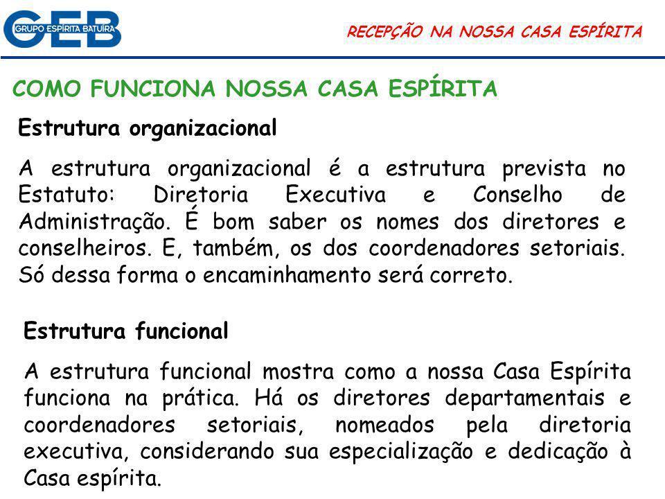 COMO FUNCIONA NOSSA CASA ESPÍRITA