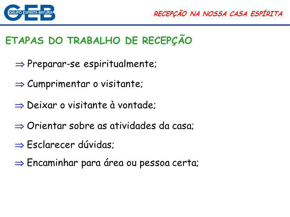ETAPAS DO TRABALHO DE RECEPÇÃO
