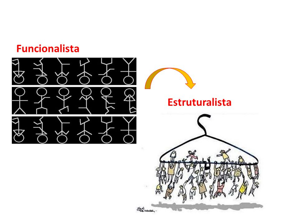 Funcionalista Estruturalista