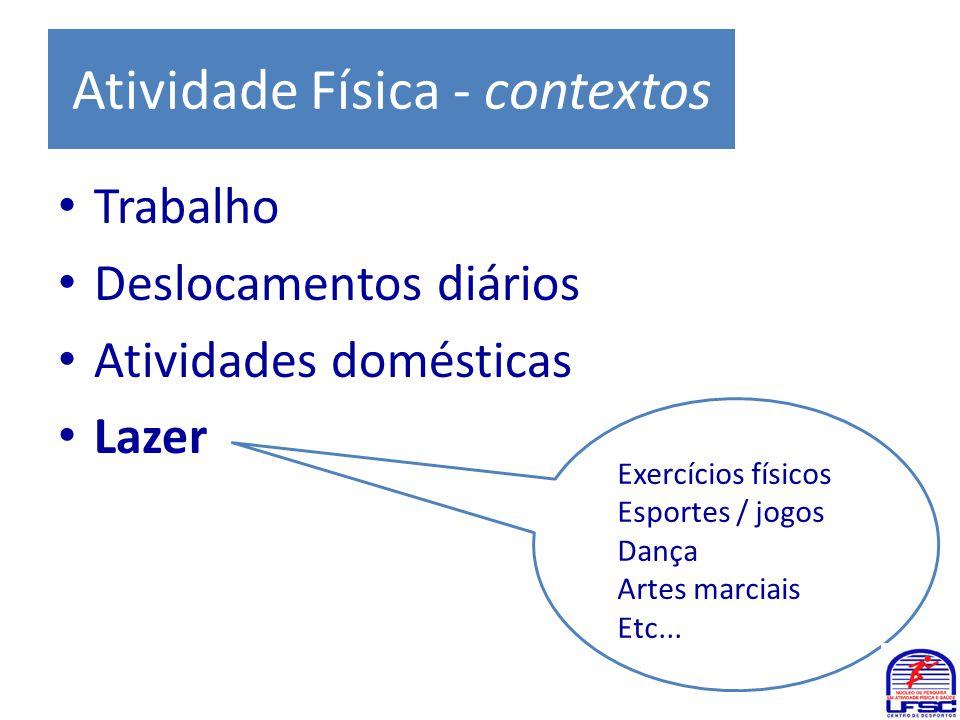 Atividade Física - contextos