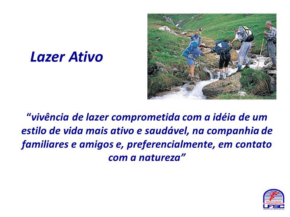 Lazer Ativo