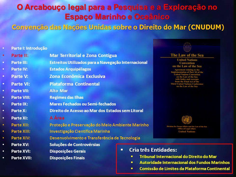 Convenção das Nações Unidas sobre o Direito do Mar (CNUDUM)