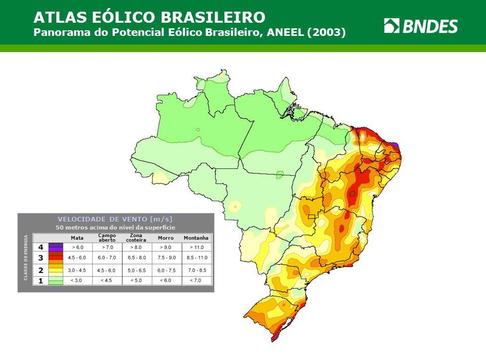 ATLAS EÓLICO BRASILEIRO Panorama do Potencial Eólico Brasileiro, ANEEL (2003)