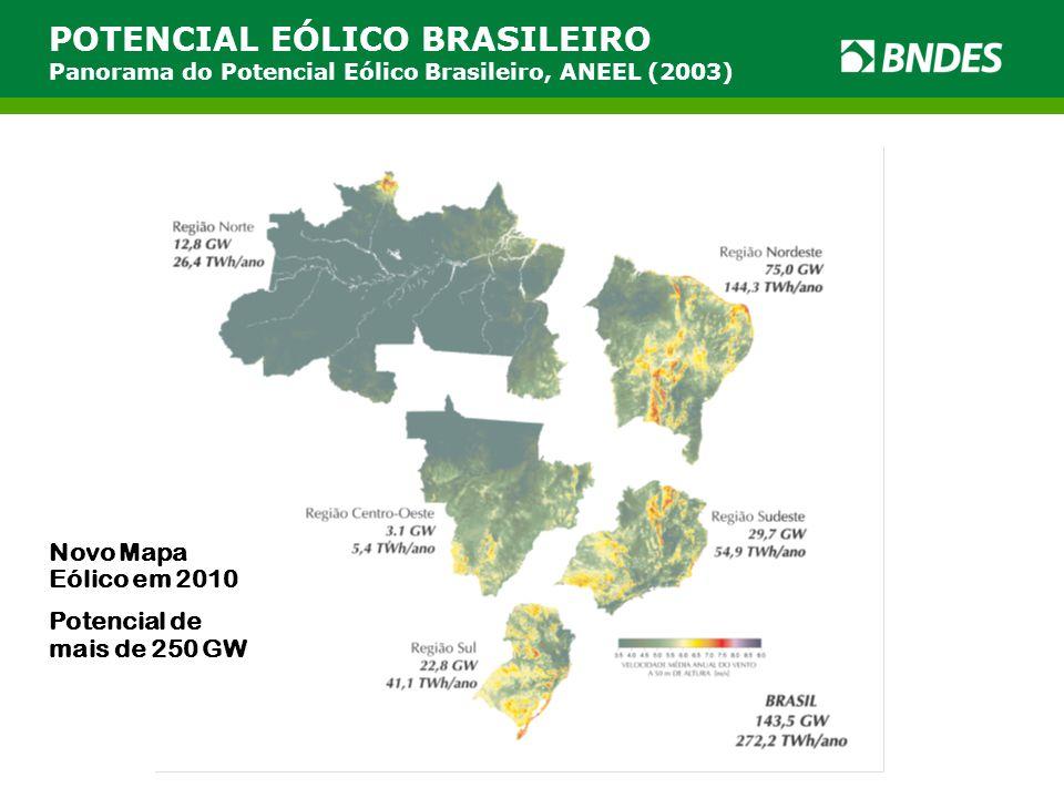 POTENCIAL EÓLICO BRASILEIRO Panorama do Potencial Eólico Brasileiro, ANEEL (2003)