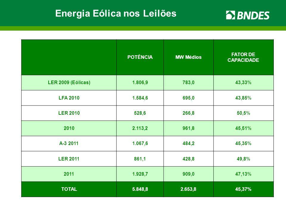 Energia Eólica nos Leilões