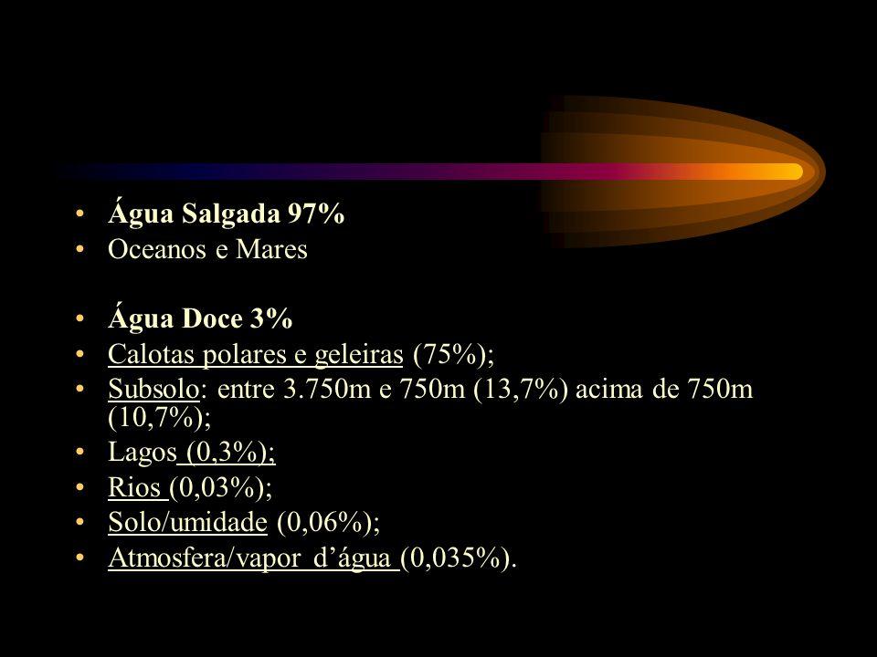 Água Salgada 97% Oceanos e Mares Água Doce 3% Calotas polares e geleiras (75%); Subsolo: entre 3.750m e 750m (13,7%) acima de 750m (10,7%);