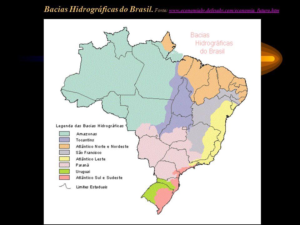 Bacias Hidrográficas do Brasil. Fonte: www. economiabr. defesabr