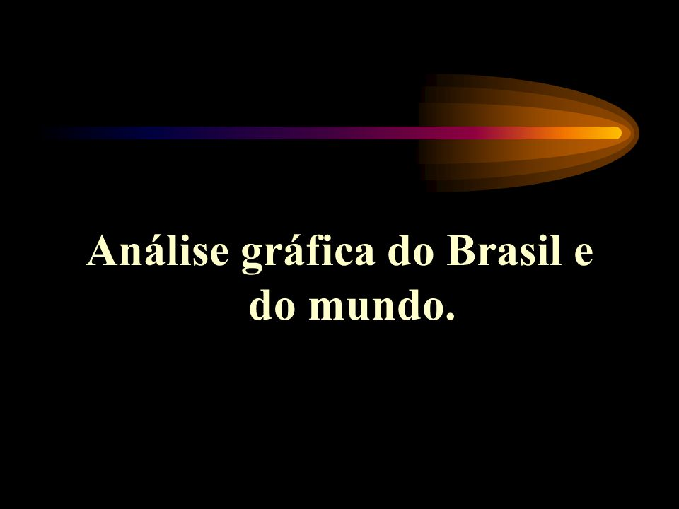 Análise gráfica do Brasil e do mundo.