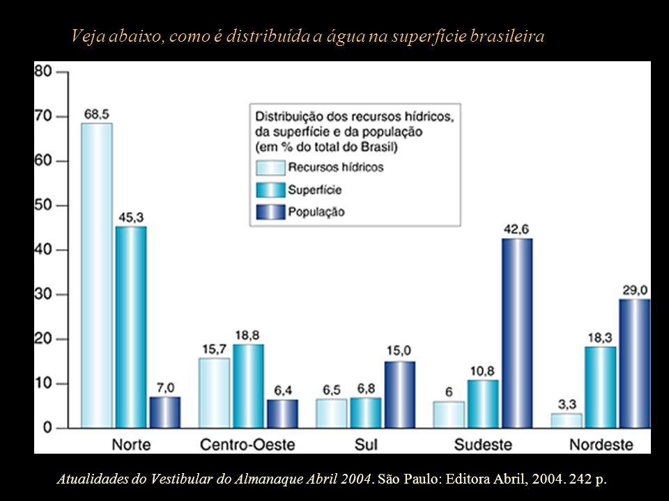 Veja abaixo, como é distribuída a água na superfície brasileira