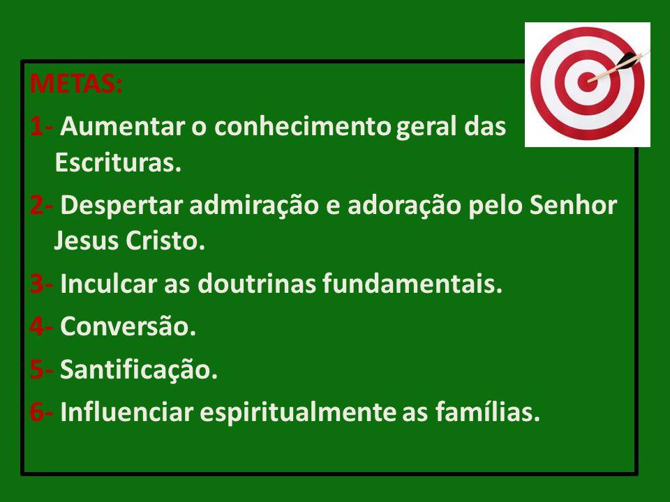 METAS: 1- Aumentar o conhecimento geral das Escrituras