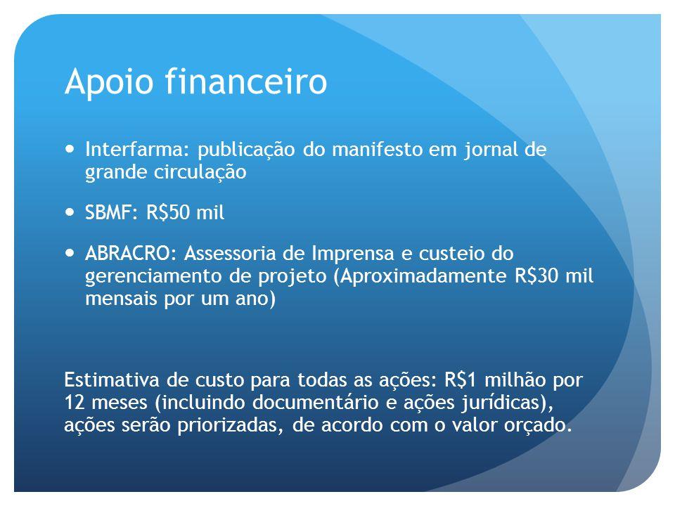 Apoio financeiro Interfarma: publicação do manifesto em jornal de grande circulação. SBMF: R$50 mil.