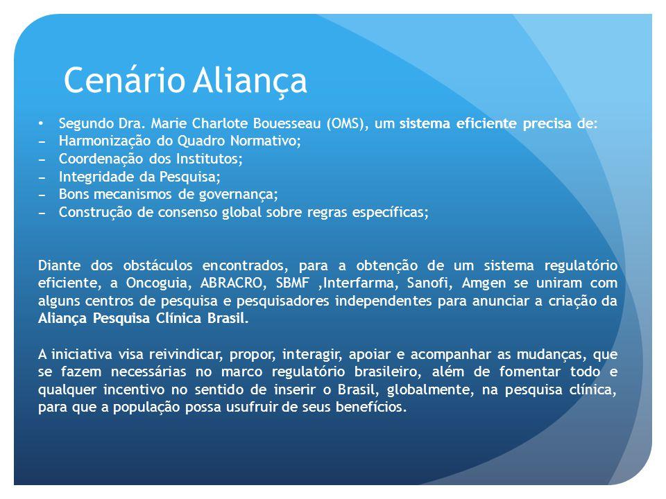 Cenário Aliança Segundo Dra. Marie Charlote Bouesseau (OMS), um sistema eficiente precisa de: Harmonização do Quadro Normativo;