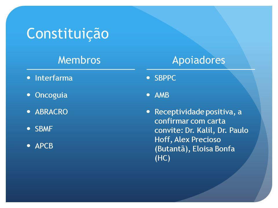 Constituição Membros Apoiadores Interfarma Oncoguia ABRACRO SBMF APCB