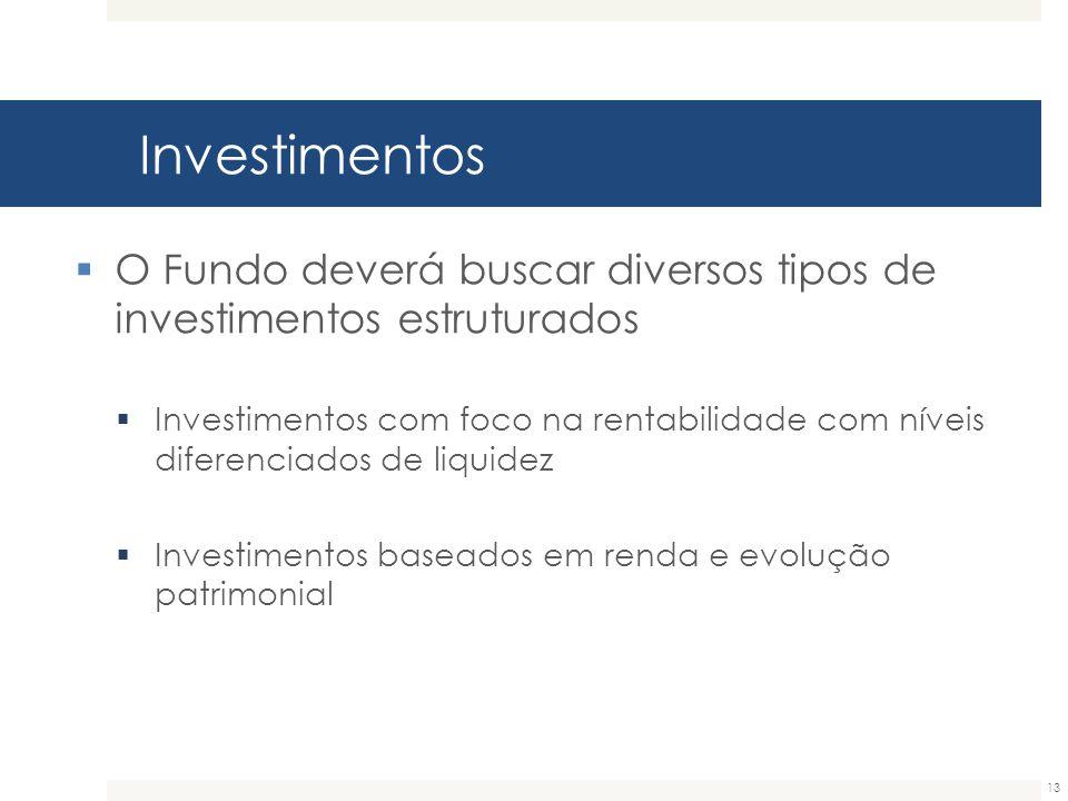 Investimentos O Fundo deverá buscar diversos tipos de investimentos estruturados.