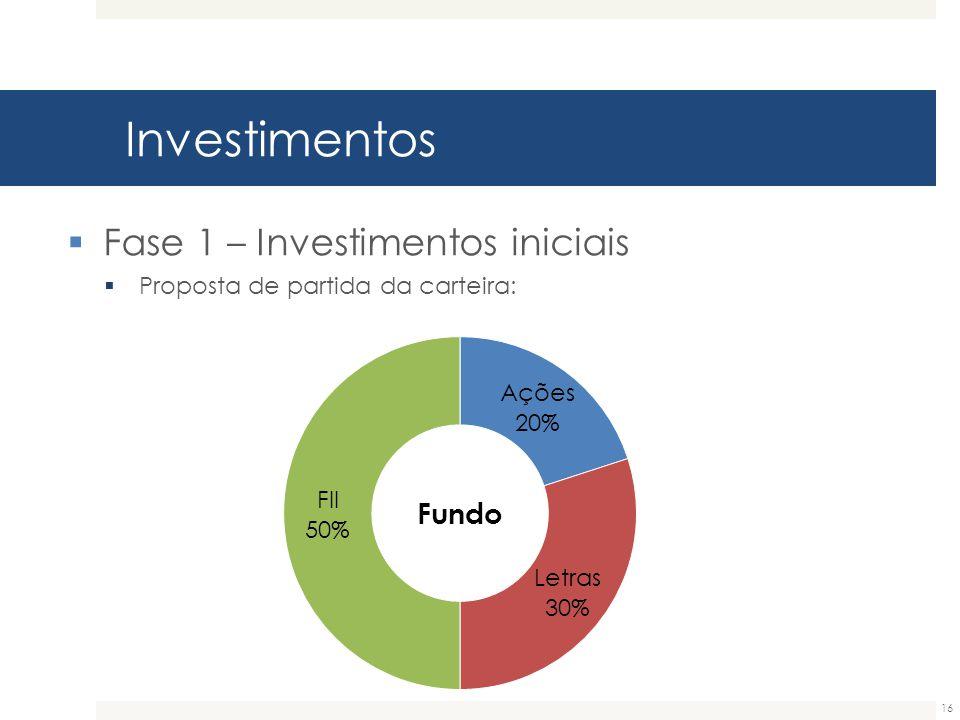 Investimentos Fase 1 – Investimentos iniciais