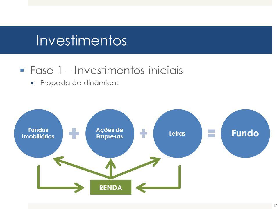 Investimentos Fase 1 – Investimentos iniciais Fundo