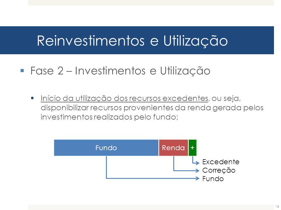 Reinvestimentos e Utilização