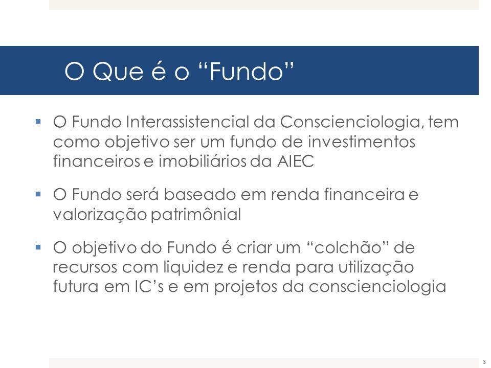 O Que é o Fundo O Fundo Interassistencial da Conscienciologia, tem como objetivo ser um fundo de investimentos financeiros e imobiliários da AIEC.
