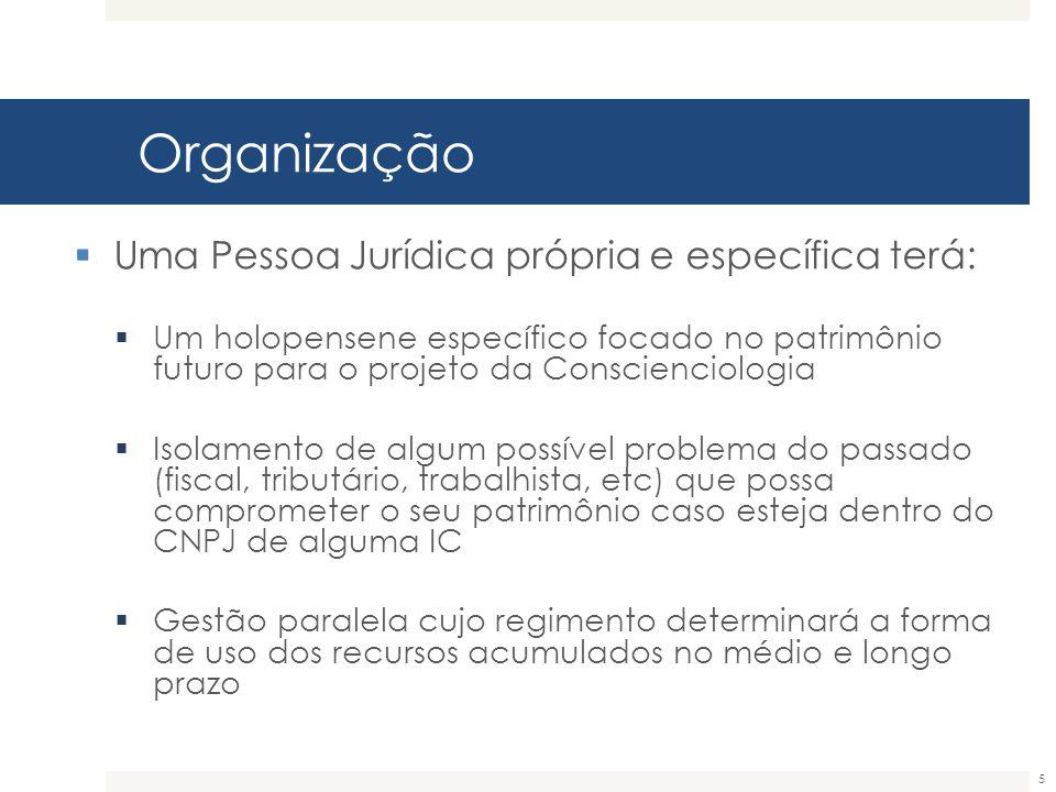 Organização Uma Pessoa Jurídica própria e específica terá: