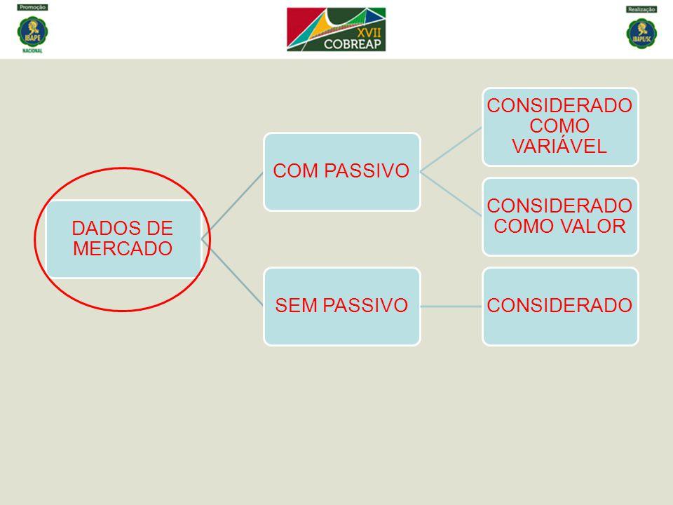 CONSIDERADO COMO VARIÁVEL CONSIDERADO COMO VALOR SEM PASSIVO