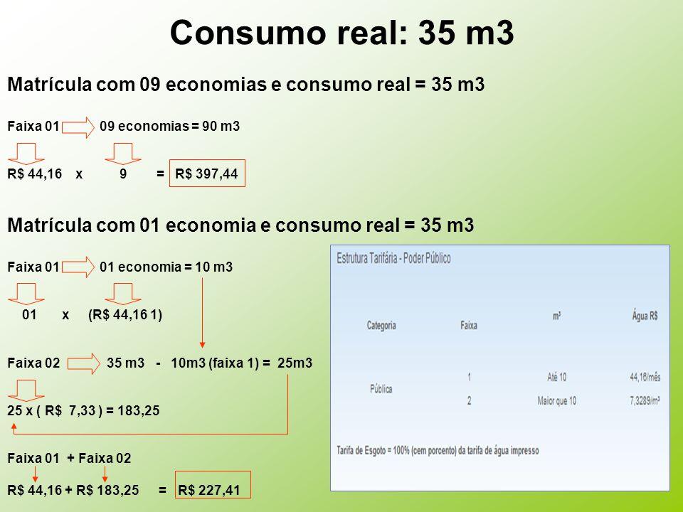 Consumo real: 35 m3 Matrícula com 09 economias e consumo real = 35 m3