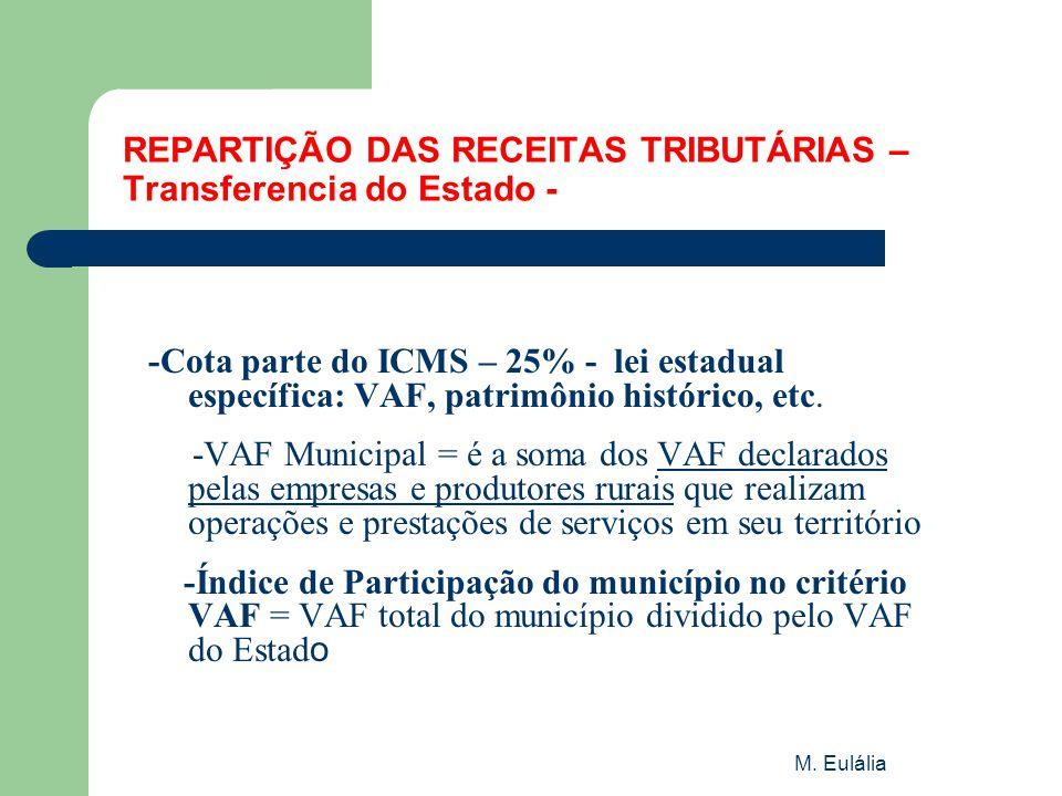 REPARTIÇÃO DAS RECEITAS TRIBUTÁRIAS – Transferencia do Estado -