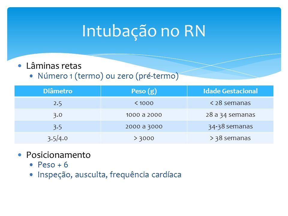 Intubação no RN Lâminas retas Posicionamento