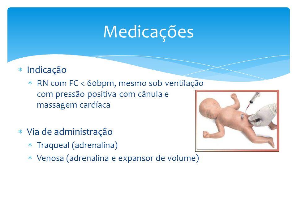 Medicações Indicação Via de administração