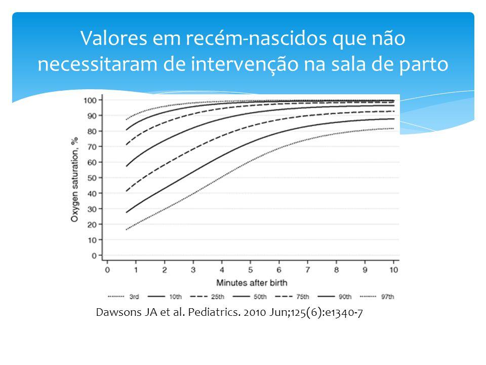 Valores em recém-nascidos que não necessitaram de intervenção na sala de parto