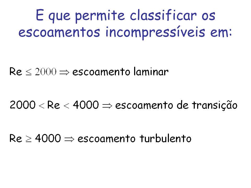 E que permite classificar os escoamentos incompressíveis em: