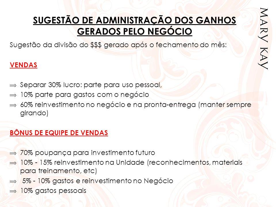 SUGESTÃO DE ADMINISTRAÇÃO DOS GANHOS GERADOS PELO NEGÓCIO