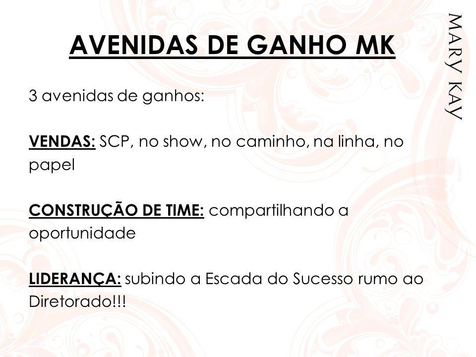 AVENIDAS DE GANHO MK 3 avenidas de ganhos: