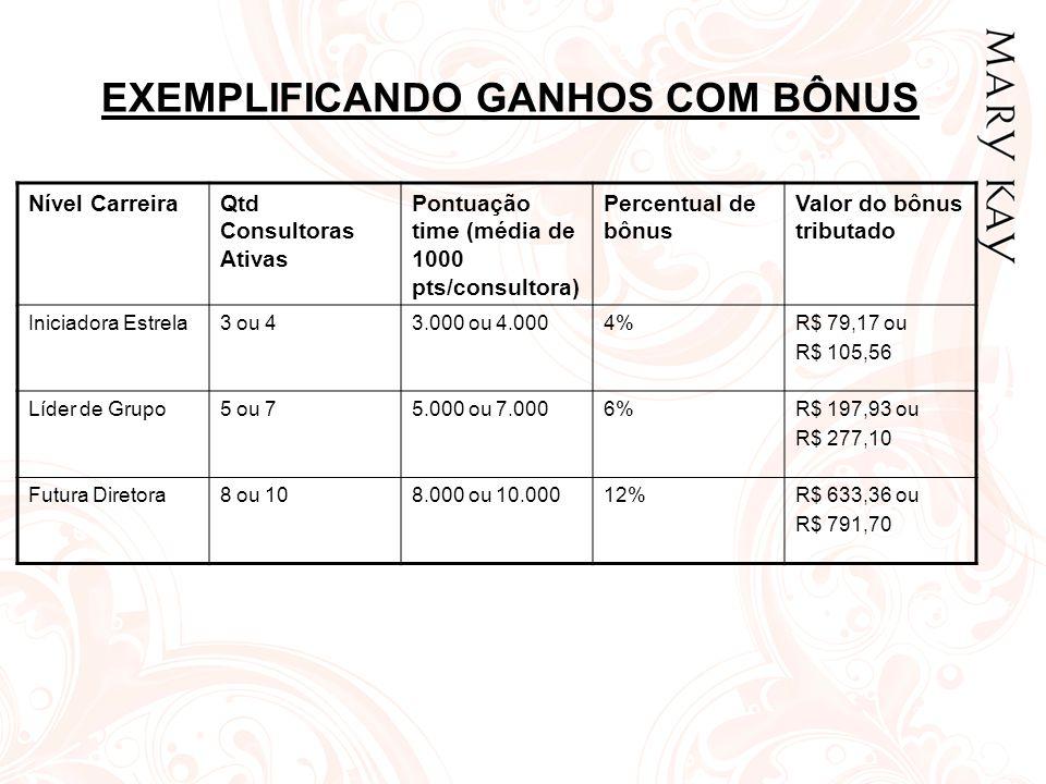 EXEMPLIFICANDO GANHOS COM BÔNUS