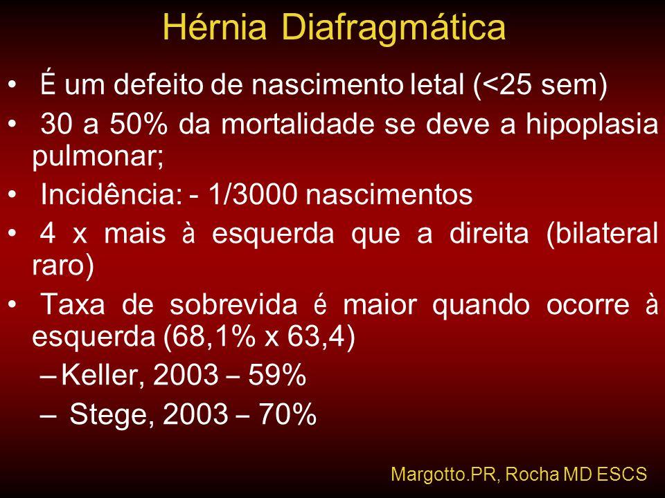 Hérnia Diafragmática É um defeito de nascimento letal (<25 sem)