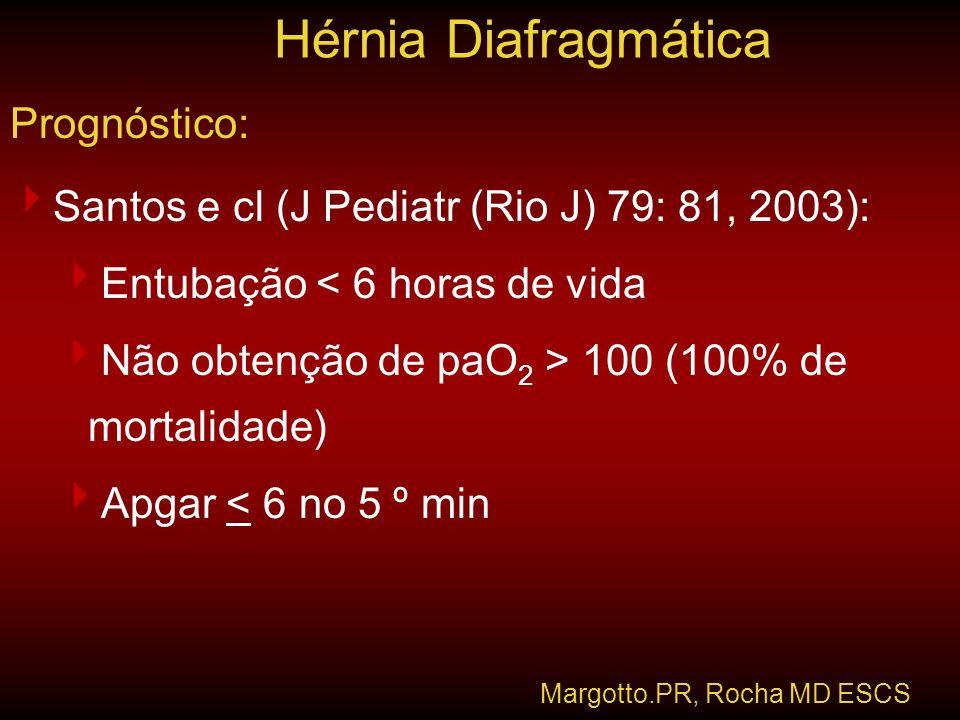 Hérnia Diafragmática Prognóstico: