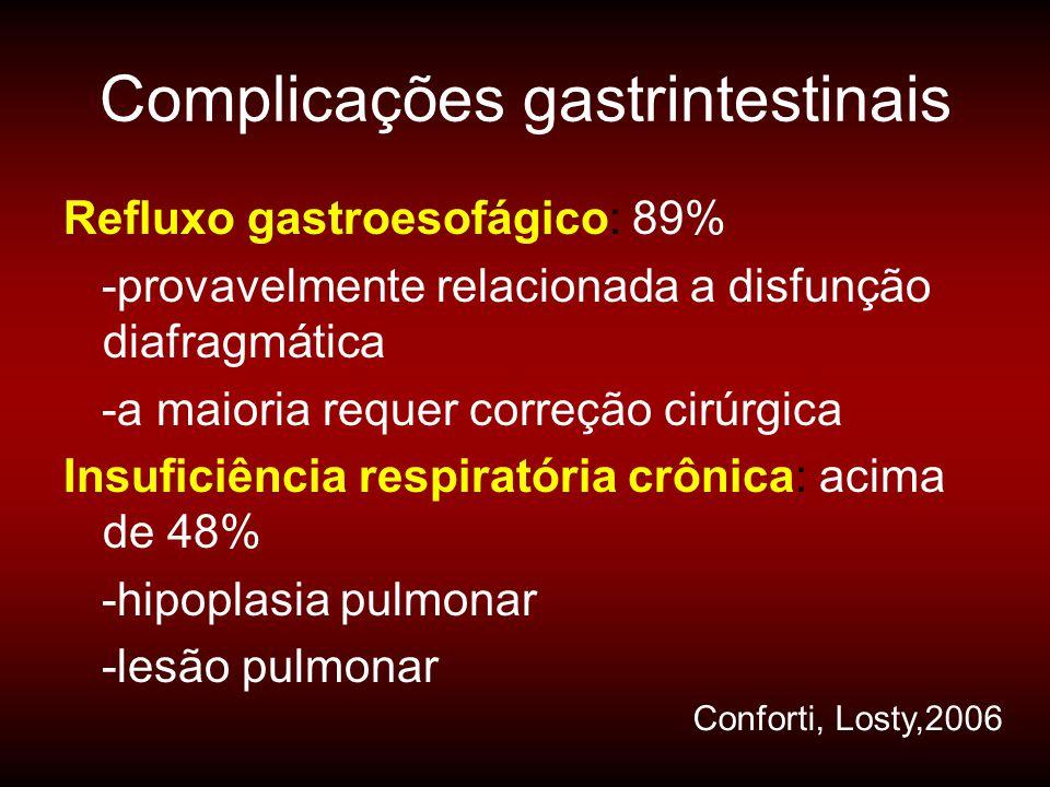 Complicações gastrintestinais