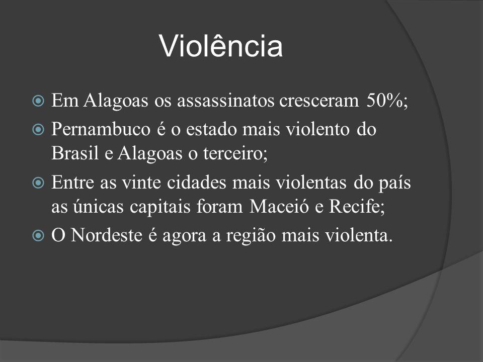 Violência Em Alagoas os assassinatos cresceram 50%;
