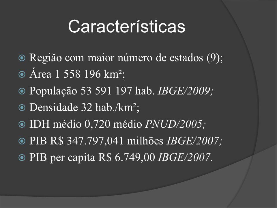 Características Região com maior número de estados (9);