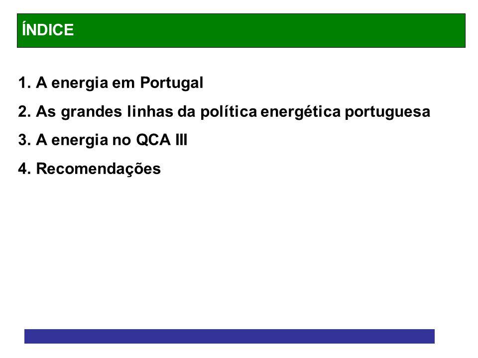 ÍNDICE A energia em Portugal. As grandes linhas da política energética portuguesa. A energia no QCA III.