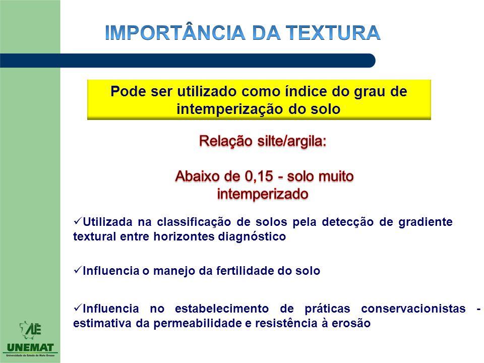 IMPORTÂNCIA DA TEXTURA