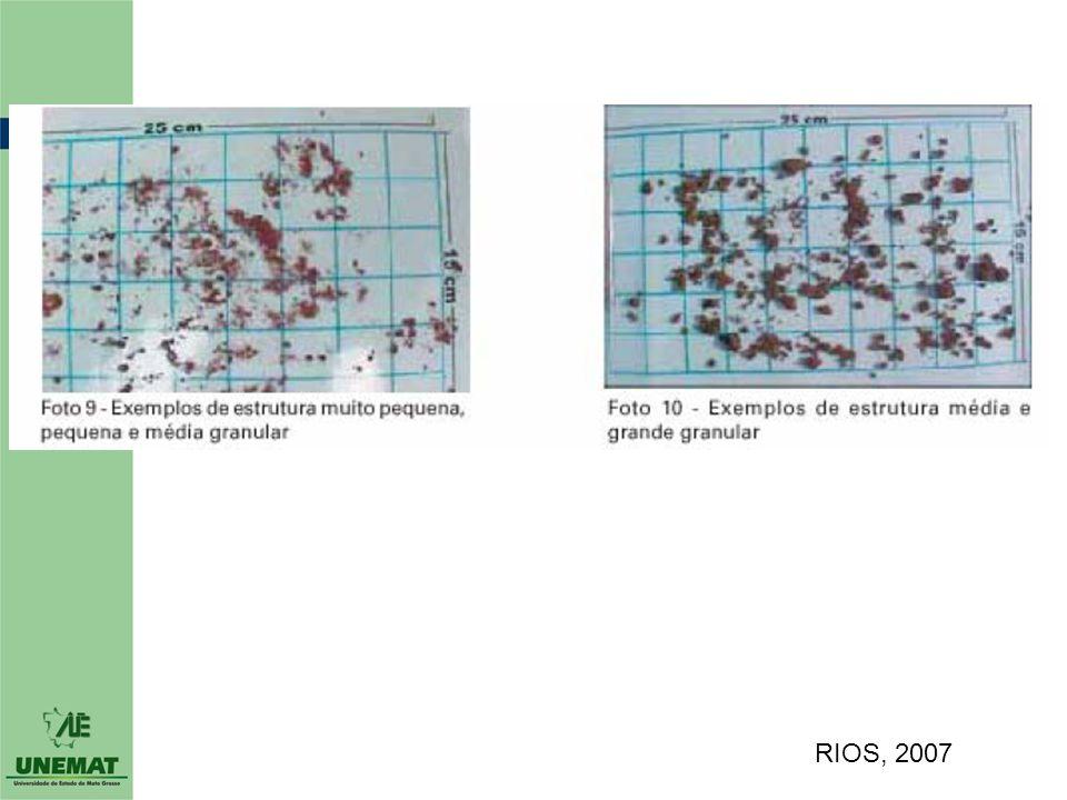 a estrutura do solo pode ser medida pela estabilidade dos agregados.